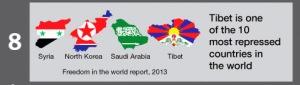 Tibet 8